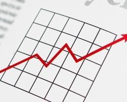 Raport LOGISTYKA W POLSCE - Rozdział 7 - Ocena stanu logistyki w przedsiębiorstwach działających w Polsce w latach 2016 i 2017