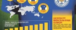 DHL wspiera Leicester City FC w ramach rozwoju globalnego
