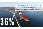 Inwestycje infrastrukturalne Portu Gdynia oraz PERN